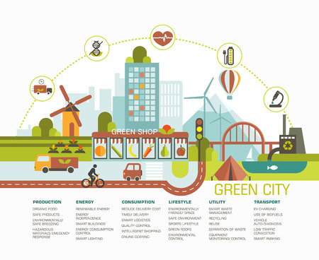 緑豊かな街フラットなデザイン。別のアイコンとシンボル エコ都市図。持続可能性テーマ情報のグラフィック。