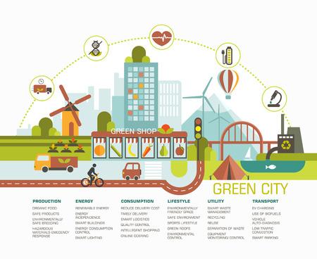녹색 도시 평면 디자인입니다. 다른 아이콘 및 기호 에코 도시 그림입니다. 지속 가능성 테마 정보 그래픽.