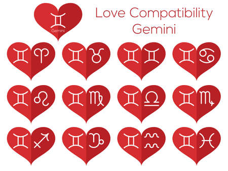 compatibility: Love compatibility - Gemini. Astrological signs of the zodiac. Vector set of flat thin line icons in heart.