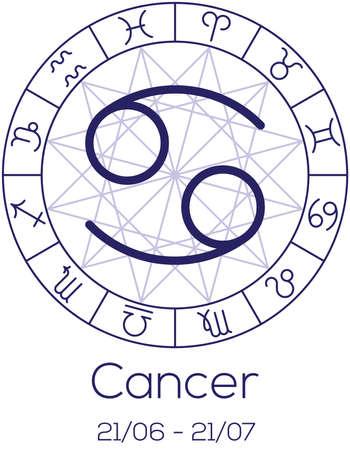 Astrology cancer dating cancer astrology dates horoscope