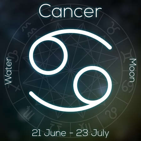 Zodiac sign - Cancer. White line astrological symbol with caption, dates, planet and element on blurry abstract background with astrology chart. Stock Photo
