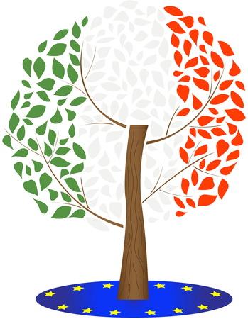 Flag of Italy and the European Union. Illustration of the Italian flag. Ilustracja
