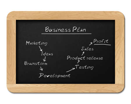 Chalkboard with Conceptual Business plan strategy  Isolated on white  photo