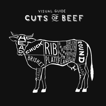 vecteur de coupes de boeuf vache logo blanc sur vintage monogramme noir Logo