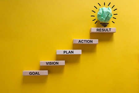 Business concept growth success process. Wood blocks stacking as step stair on yellow background, copy space. Words 'goal, vision, plan, action, result'. Conceptual image of idea, innovation and ambition.