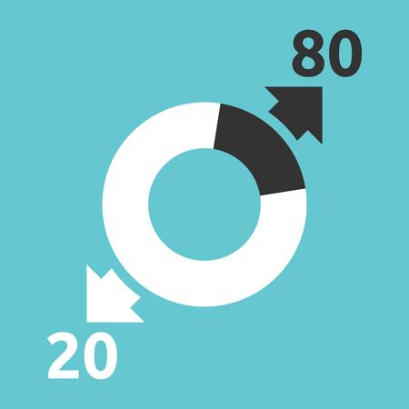 Donut chart, arrows showing majority 80 percent producing 20 and key 20 generating 80. Pareto rule, law of vital few, principle of factor sparsity. Vector illustration, no transparency, no gradients Ilustração