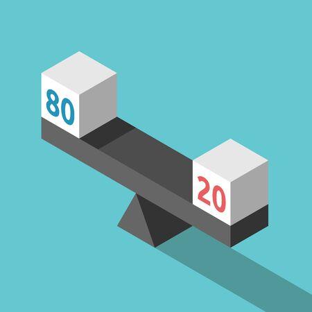 シーソー重量スケールの番号80と20の2つの等角体の立方体。パレトルール、マーケティング、努力、マジョリティ、生産性の概念。フラットなデザイン。 ベクターイラストレーション