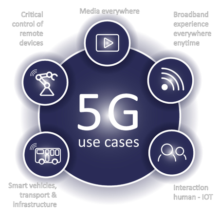 5G use cases. Infographics shows the main directions of application of the new technology. Monochrome vector illustration in volume style.