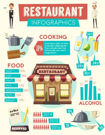 Restaurant infographics. Exterior building. Vector cartoon illustration