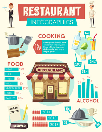 Restaurant infographics. Exterior building. Vector cartoon illustration