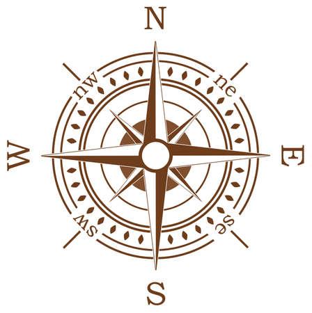 brujula: br�jula sobre fondo blanco