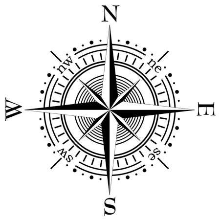 dial compass: compass