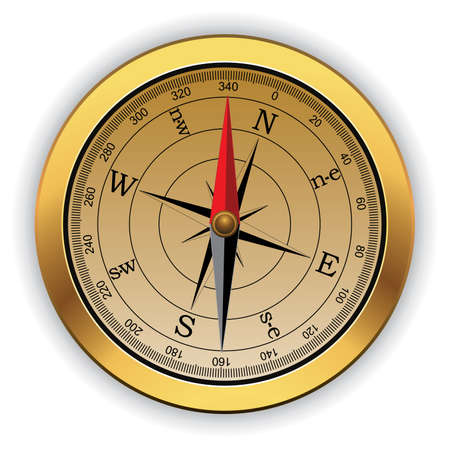 dial compass: vintage compass