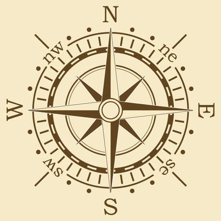 dial compass:   brown compass