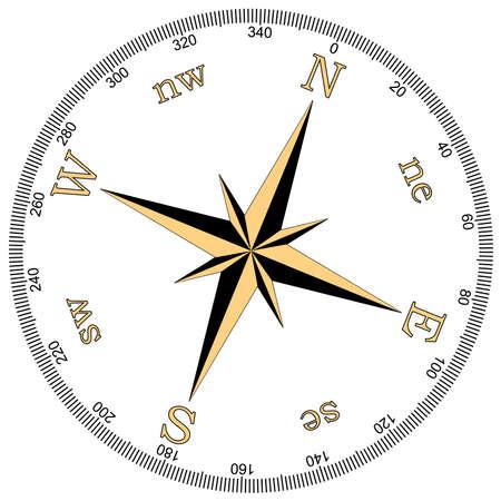 dials: vector illustration of compass  Illustration