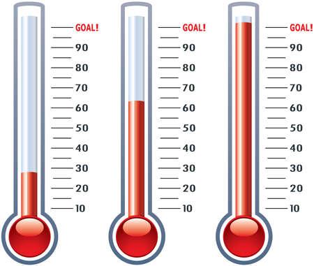 hot temperature: term�metros en diferentes niveles