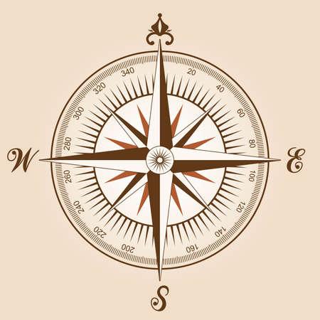 vector design of brown vintage compass  Vector