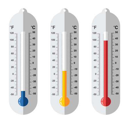 set of flat thermometer icons at different levels with fahrenheit and celsius scale