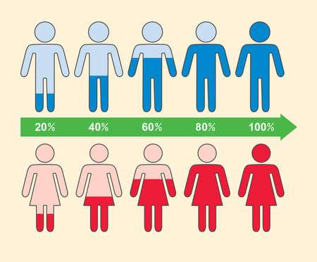 Infografica del grafico percentuale con simboli di persone, maschi blu e figure umane femmine rosse, diagramma grafico della popolazione, design in stile piatto