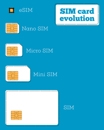 SIM card evolution concept in flat style.