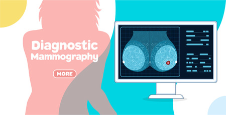 Diagnostic mammography banner
