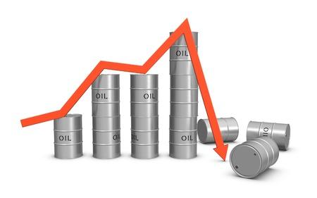 oil drum: Oil market crash. Isolated on the white background. Stock Photo