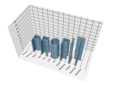 margen: Gráfico de ganancias empresariales. Aisladas sobre fondo blanco. Foto de archivo