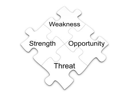 ビジネスにおける戦略的な計画の SWOT の行列。