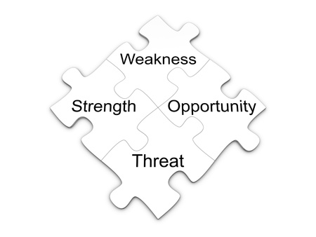 SWOT matrix for strategic planning in business. photo