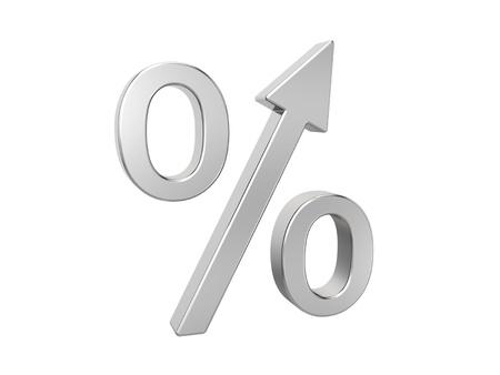 regression: Growing percent symbol