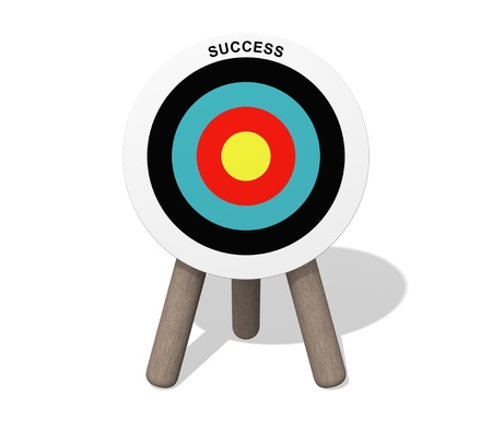 contextual: Success target board