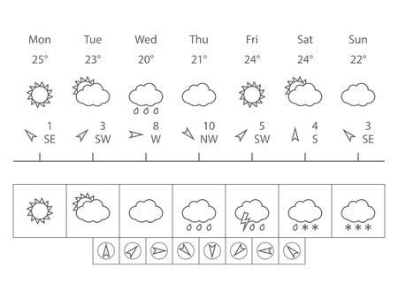 widget: Weather forecast widget and icons. Simple line design template Illustration