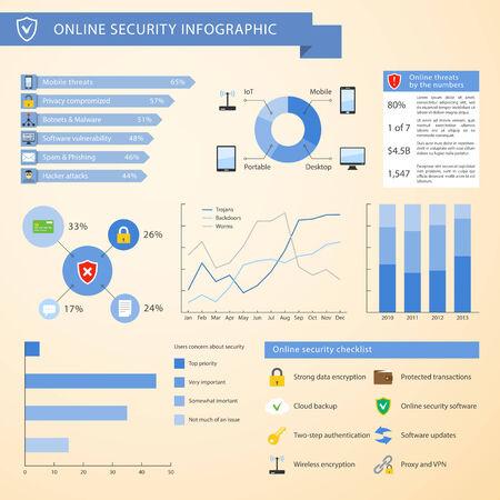 phishing: Online security infographic. Vector illustration Illustration
