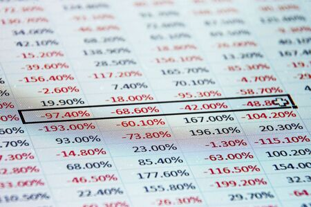 stock listing: A macro image of a spreadsheet with percentages