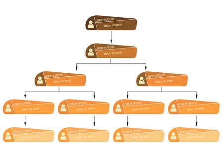 Concepto de estructura empresarial naranja, esquema de organigrama corporativo con iconos de personas. Ilustración vectorial