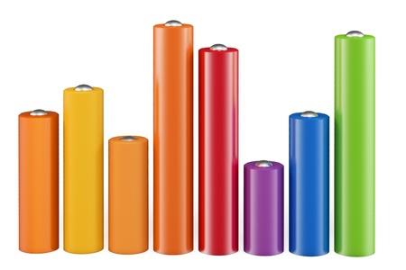 cylindrical: 3D bar cilindrica grafico isolato su sfondo bianco