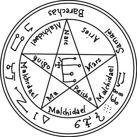 pohanský: Okultní starověké magie symbol. element.