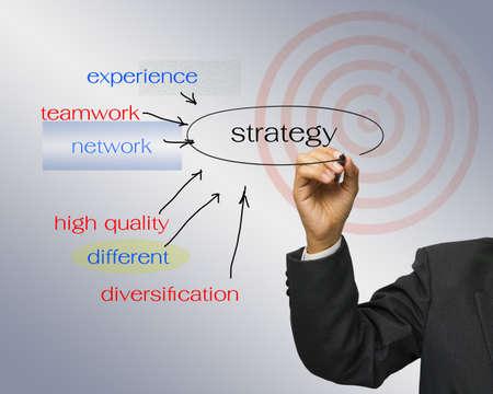 Businessman write a business strategy keyword Stock Photo - 13625103