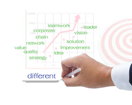 Hand wirte a business plan with keywords and graph photo
