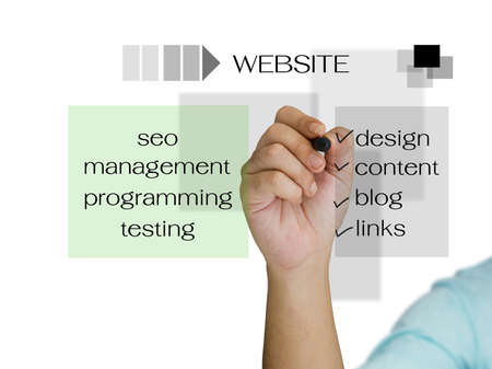 keywords link: Hand writing website structure on touchscreen