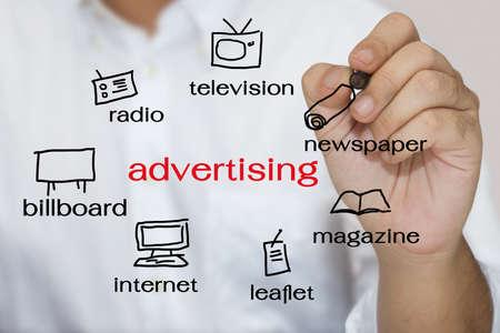Hand schreibt man einen Medienkanal für Unternehmen