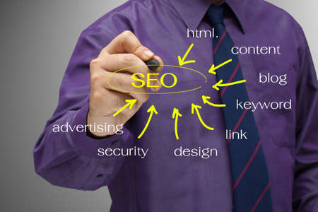 Businessman write a SEO keyword on screen photo