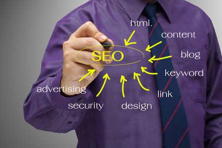 Businessman write a SEO keyword on screen photo
