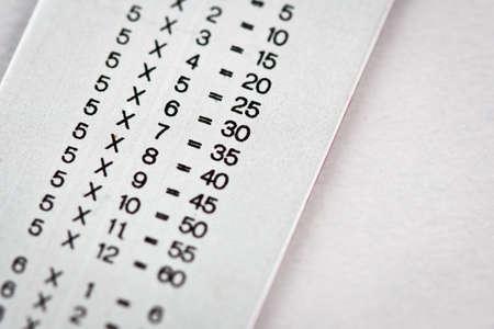 multiplicacion: Multiplicaci�n tabla de la regla met�lica