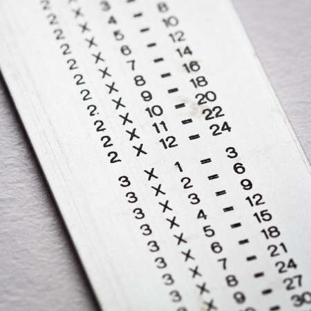 multiplication: Multiplication table on metallic ruler