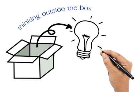 pensamiento creativo: Mano dibujando una bombilla de luz fuera de la caja