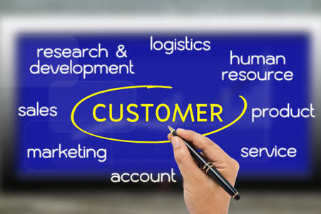 Hand pointing at Customer oriented on screen by pen Stock Photo - 18519252