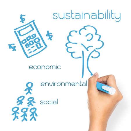 sociedade: Mão que escreve conceito de negócio sustentável no whiteboard