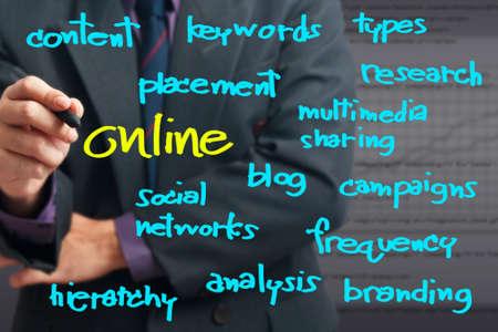 Zakenman wijzen On line woorden concept met zoekwoorden factor