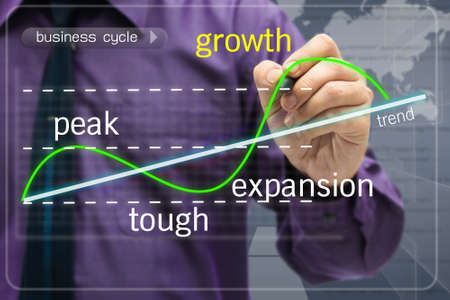 Businessman with Business cycle concept on touch screen photo